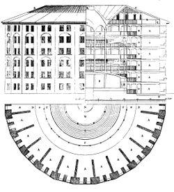 250px-Panopticon